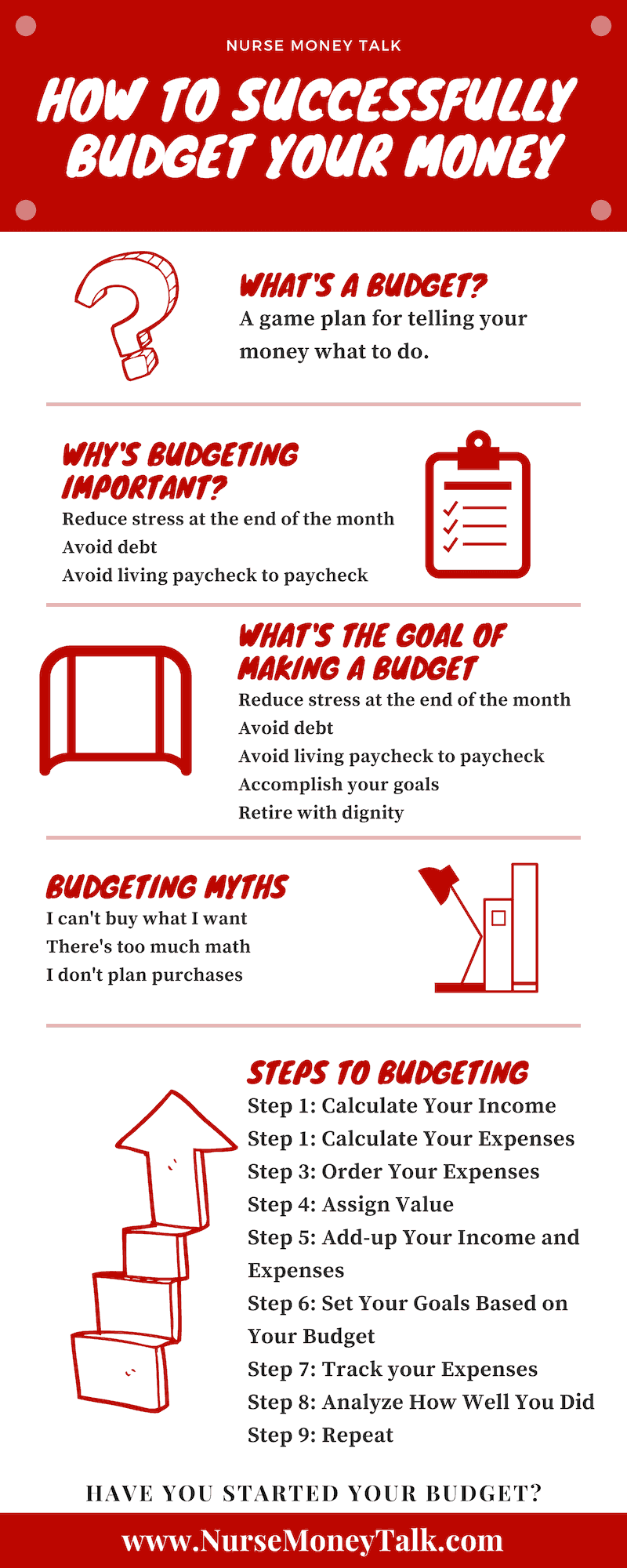 "From""How to Successfully Budget your Money like a Nurse"" This is an infographic detailing the blog post."