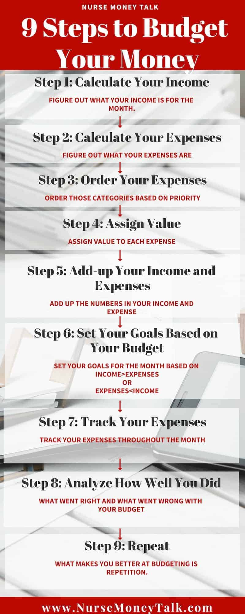 "From ""How to Successfully Budget Your Money"" This infographic lists the steps you need to take to budget your money."