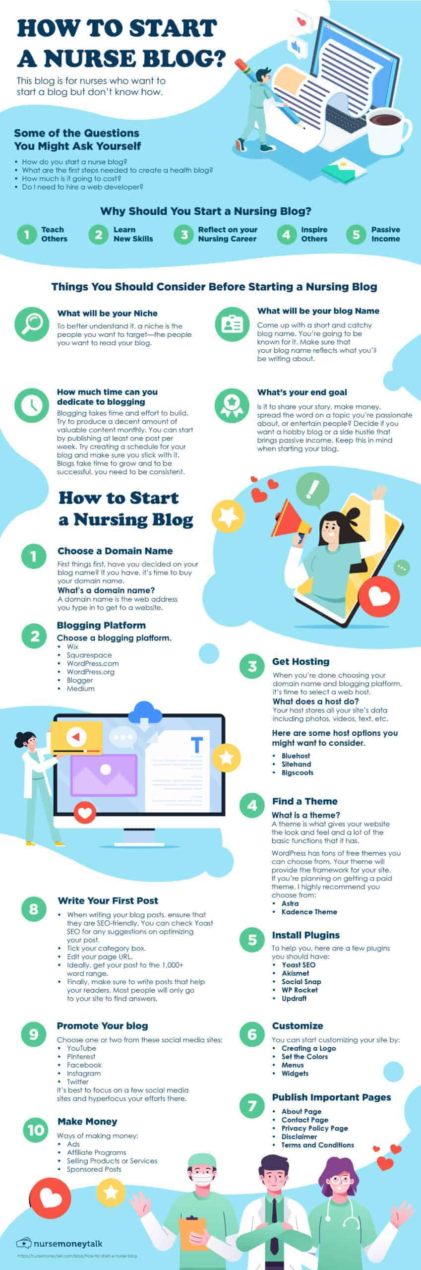 An infographic about how to start a nurse blog