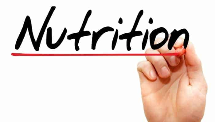 the word nutrition