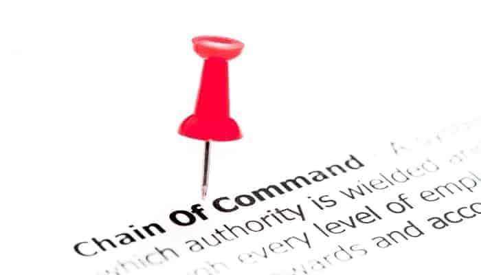 defining chain of command